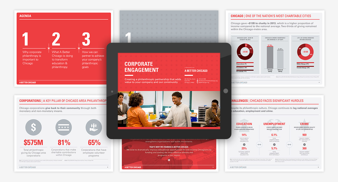 ABC_Pitch_Deck_Corporate_Giving_1