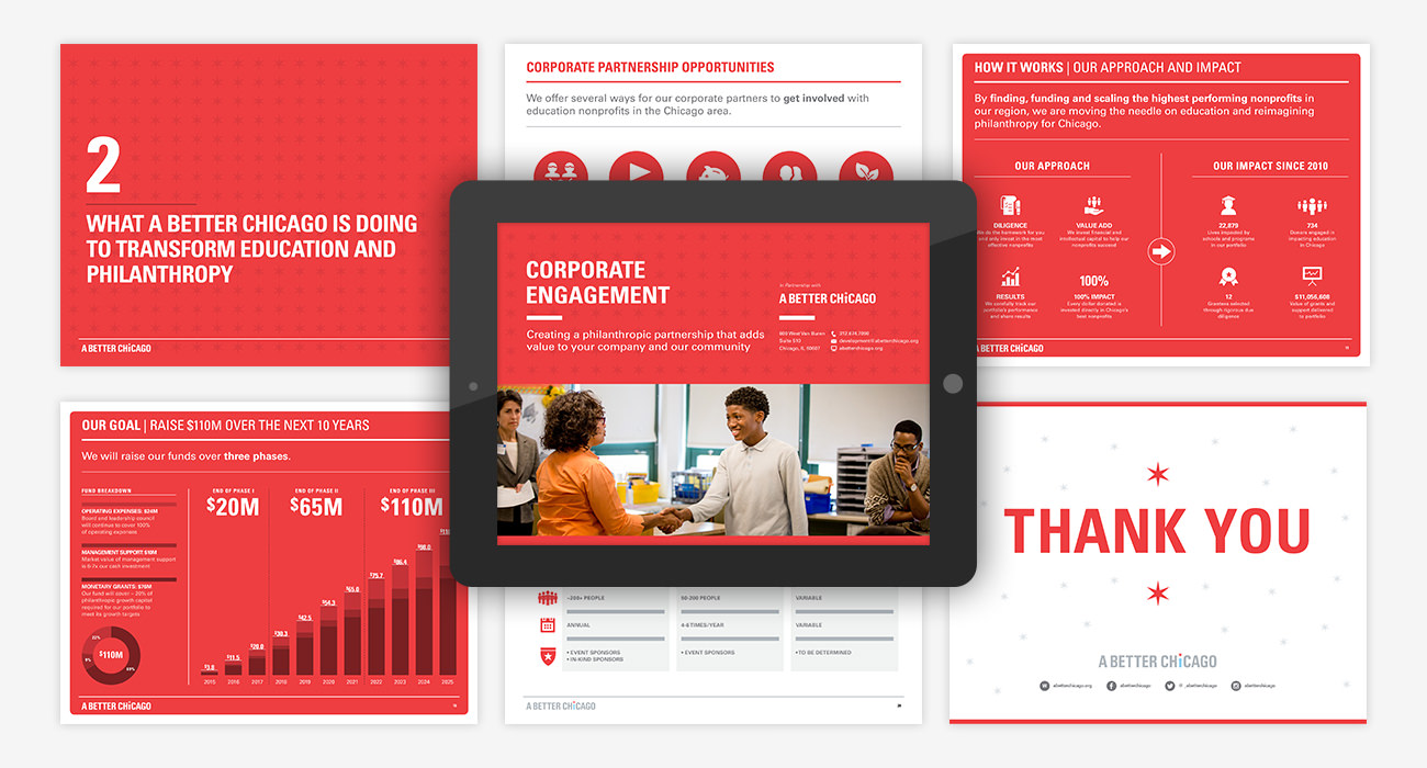 ABC_Pitch_Deck_Corporate_Giving_2